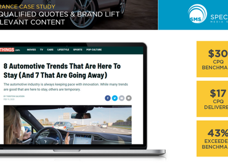 Auto Insurance Case Study: Driving Qualified Quotes & Brand Lift Using Relevant Content