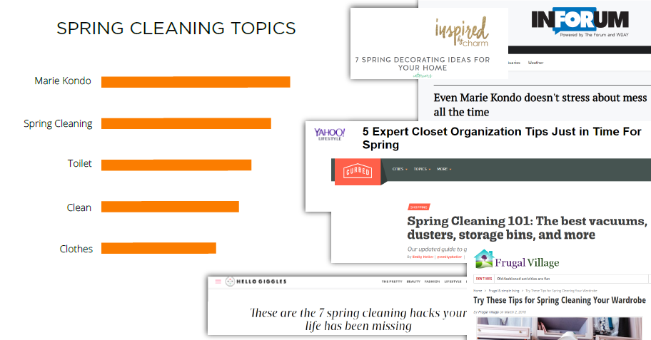 Learn about consumption trends within spring cleaning content that were discovered in Advanced Contextual's platform here.