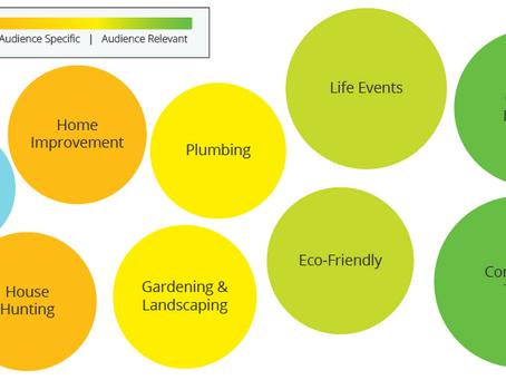 Audience Intelligence Report: Window & Door Shoppers