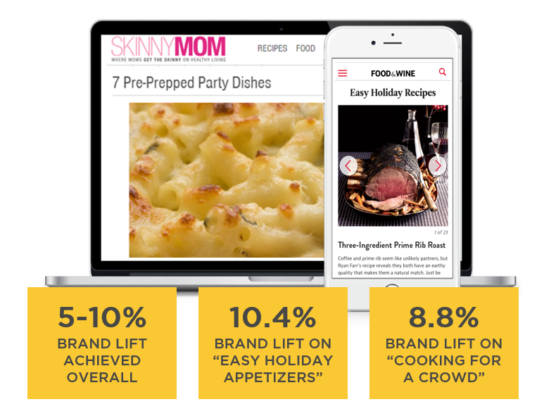 Spectrum CPG Case Study: Easy Holiday Meals