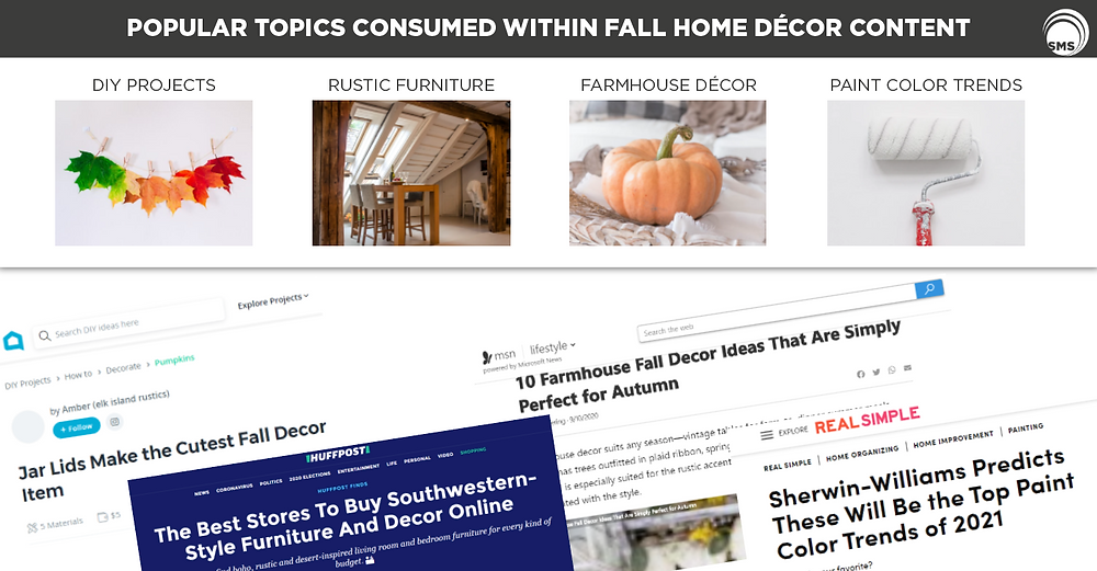 popular topics consumed within fall home decor content spectrum media services cookieless targeting online advertising