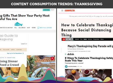 Content Consumption Trends: Thanksgiving