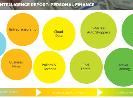 Audience Intelligence Report: Personal Finance
