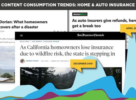 Content Consumption Trends: Home & Auto Insurance