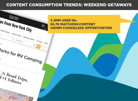 Content Consumption Trends: Weekend Getaways
