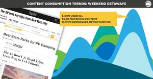 Weekend Getaways Content Consumption Trends Spectrum Media Services