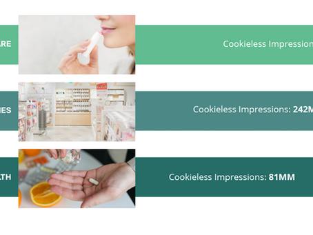 Cookie-Free Content: Pharmacy, OTC Health, & Skincare
