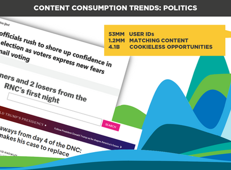 Content Consumption Trends: Politics