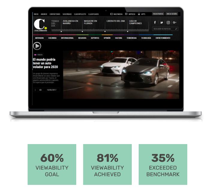 Hispanic Auto Case Study Spectrum Media Services
