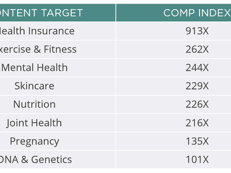 Audience Intelligence Report: Healthcare Services