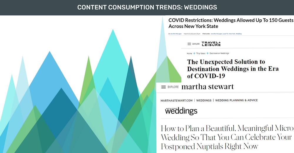 Wedding Content Consumption Trends Cookieless Targeting online advertising digital marketing