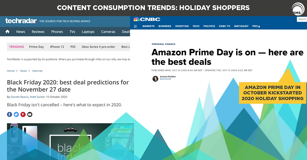 content consumption trends holiday shoppers spectrum media services cookieless targeting online advertising