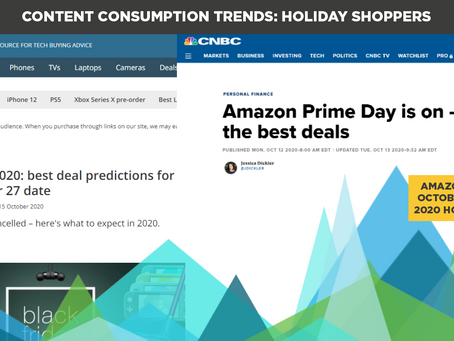 Content Consumption Trends: Holiday Shoppers