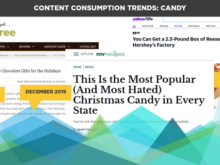 Content Consumption Trends: Candy