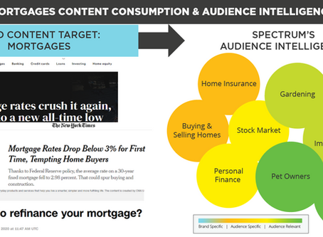 Mortgages Content Consumption & Audience Intelligence