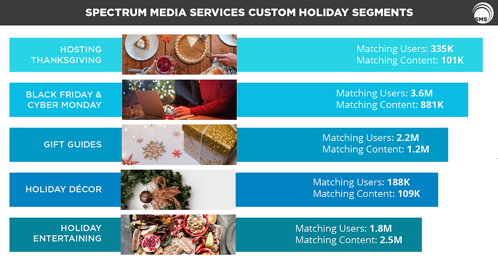 Custom Holiday Segments Spectrum Media Services