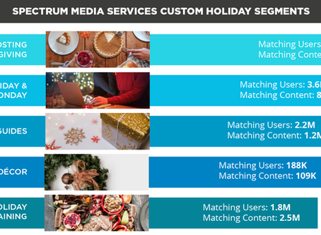 Custom Holiday Segments from Spectrum Media Services