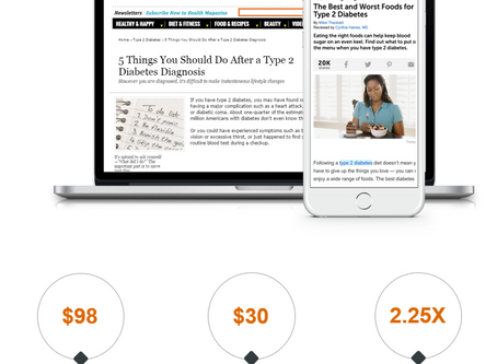 Case Study: Efficiently Engaged Type 2 Diabetes Patients Through Relevant Content