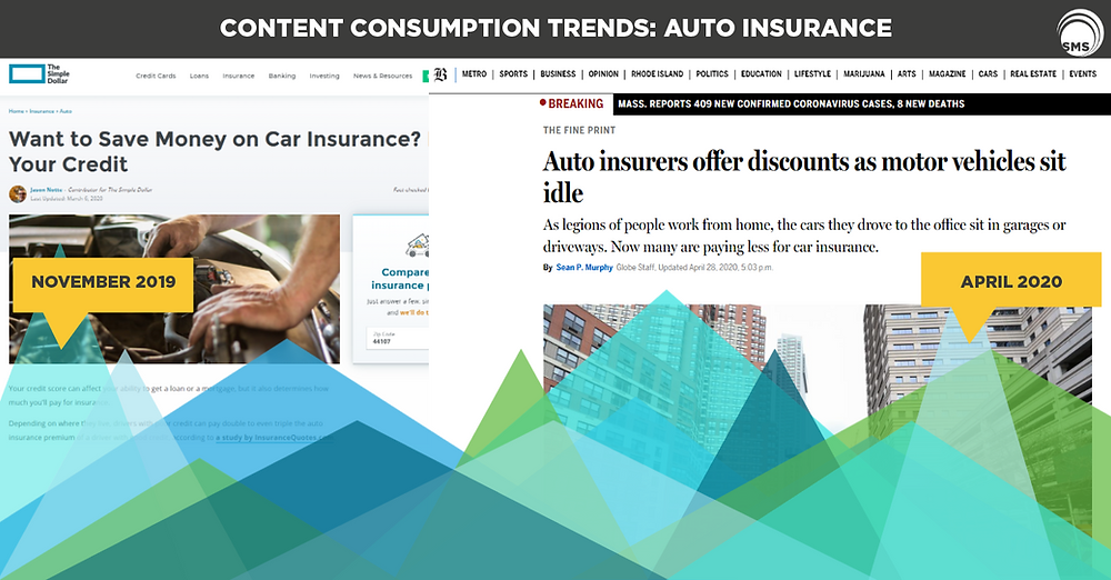 auto insurance content consumption trends spectrum media services cookieless targeting