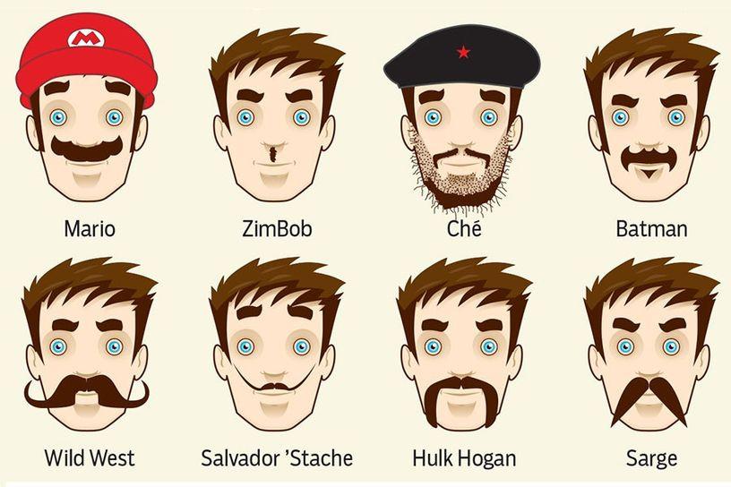 Choisissez votre style pour Movember