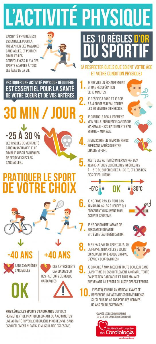 règles d'or du sport par la fédération française de cardiologie