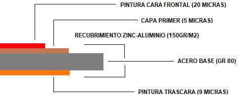 CAPAS PINTURA.jpg