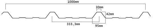 z4  diagrama.jpg