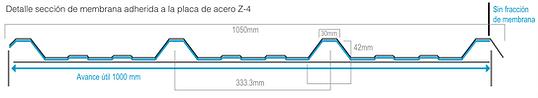 diagrama z4zincastop.png