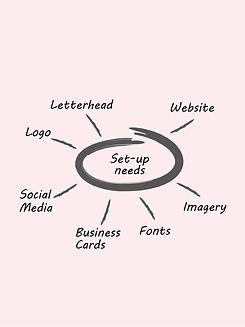 KCM website image start up needs diagram