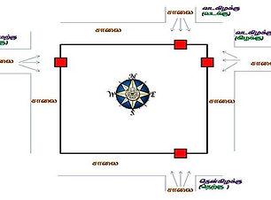 chennaivasthu (1)2.jpg