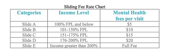 Sliding Scale Fee Chart.png