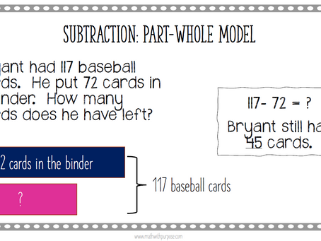 Visuals That Work for Word Problems