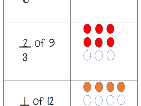 Fraction of a Set Using Visuals
