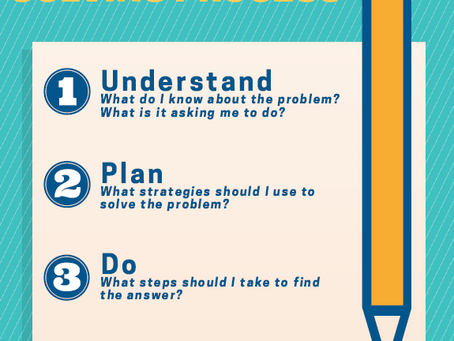 Problem-Solving Steps that Actually Work