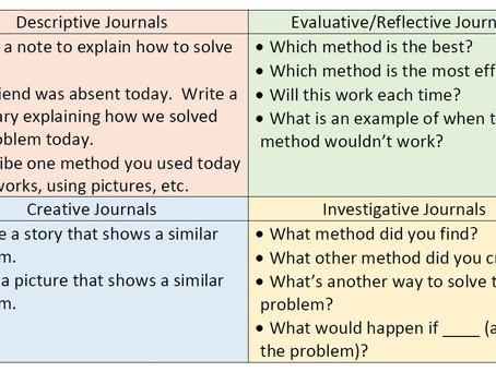 Math: Reflective Math Journaling Prompts