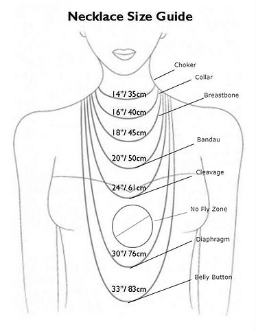 Blue Handmade Jewels Standard Necklace Lengths.jpg