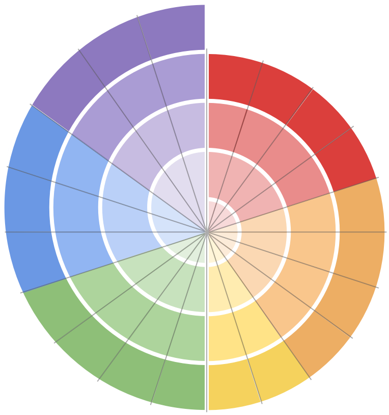 AMMI Spiral Graph Logo
