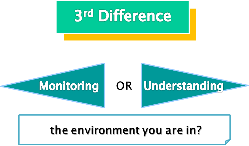 Difference of AR and VR: monitor or understand the environment you are in