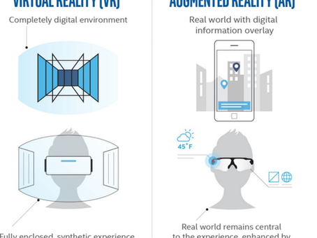 What Is the Difference Between AR and VR (and How Each One Helps with Visualized Learning)?