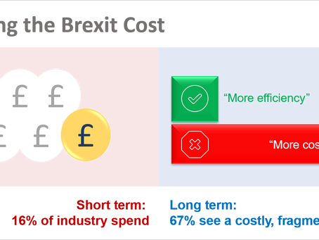 #vxbeat insight on Brexit: Expensive? Yes. Worth it? Perhaps. Ready? Almost definitely