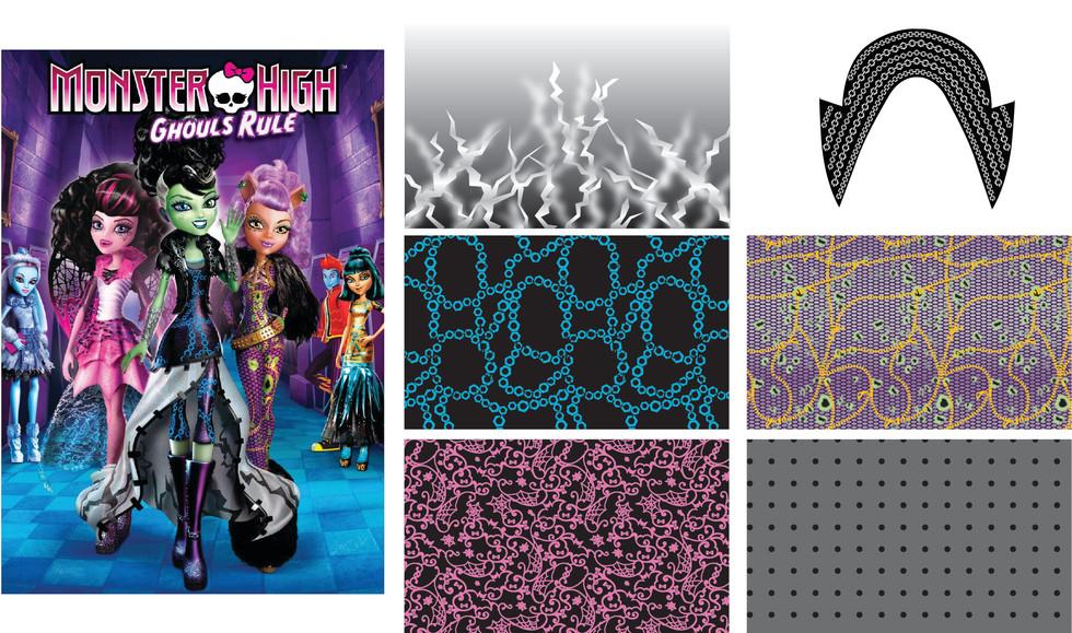 Mattel: Monster High