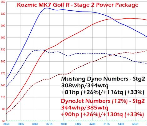 Kozmic MK7 Stage 2.png