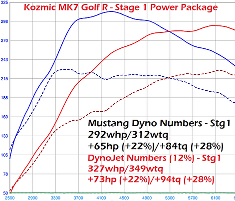 Kozmic MK7 Stage 1.png
