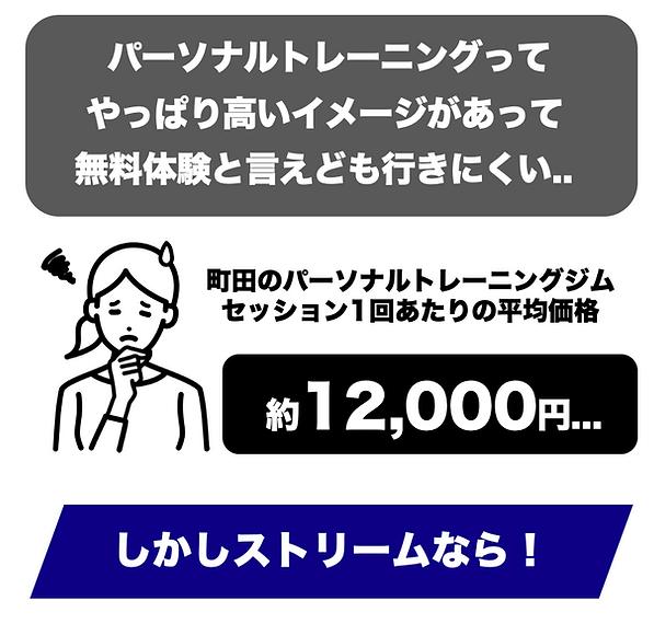スクリーンショット 2021-07-09 18.14.44.png