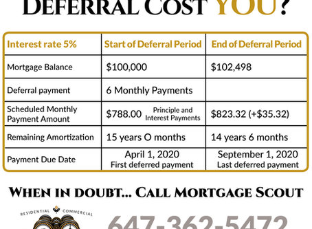 So what does it ACTUALLY cost to defer your mortgage payments?