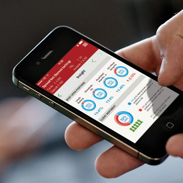 iPhone Trading App