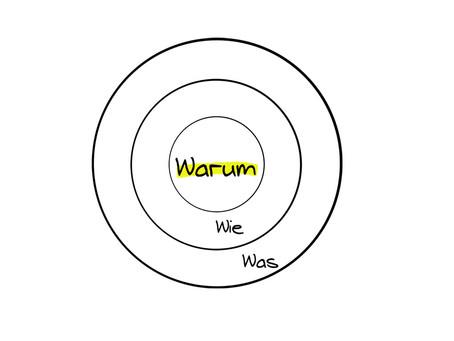 Deshalb solltest du dein «WARUM» kennen