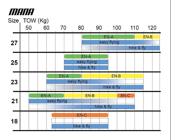Mana_chart_Final-01.png