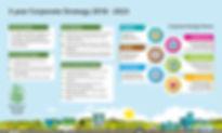 WD Corporate Strategy_TV screen.jpg