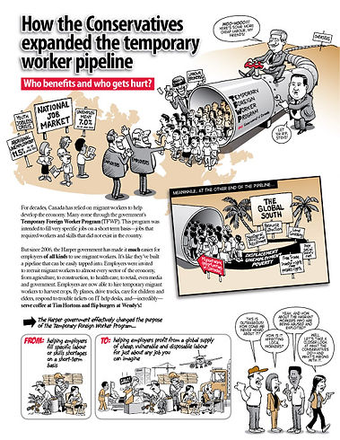 How the Conservatives Expanded the Temporary Foreign Worker Pipeline — Who Benefits and Who Gets Hurt?  - Design and Illustration by Tony Biddle - Copyright